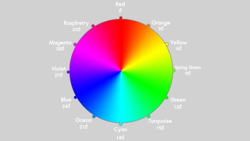 ระบบสีสำหรับโรงพิมพ์